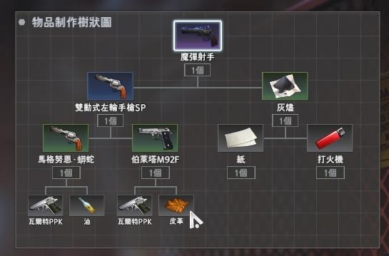 永恒轮回黑色幸存者中文版玩法3
