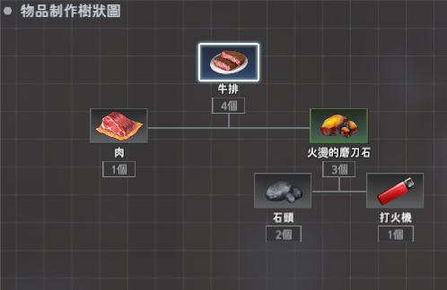 永恒轮回黑色幸存者中文版玩法9