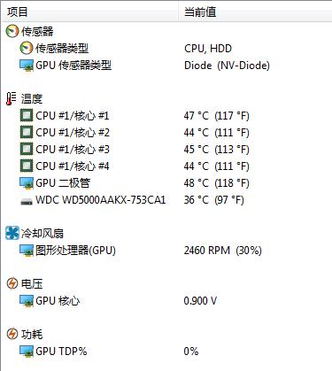 AIDA64中文版硬件检测3