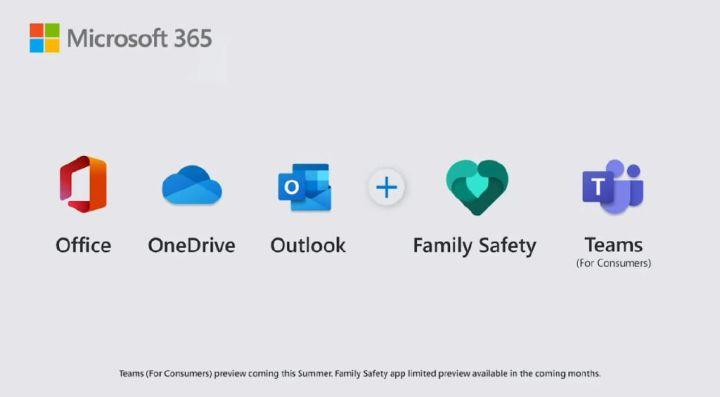 Microsoft 365无限使用版特色