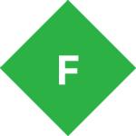 Fiddler网络抓包工具 v5.0 最新版
