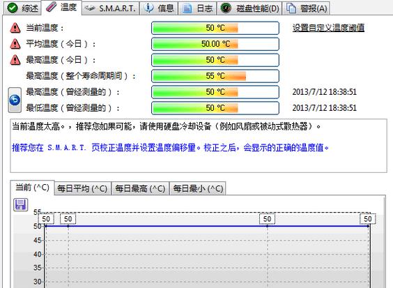 Hard Disk Sentinel Pro使用方法1