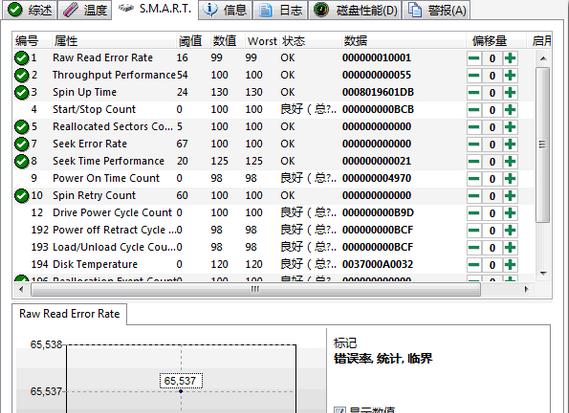 Hard Disk Sentinel Pro使用方法2