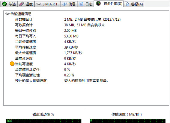 Hard Disk Sentinel Pro使用方法4
