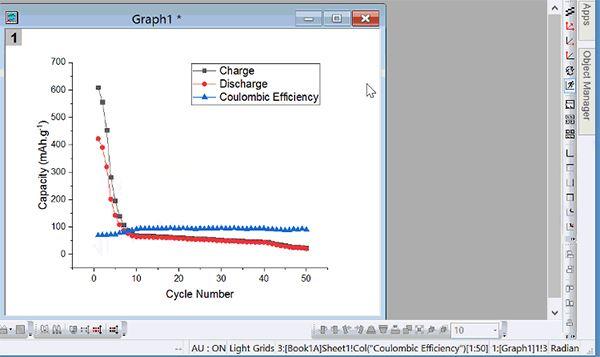 OriginPro2020专业版创建双Y轴图3