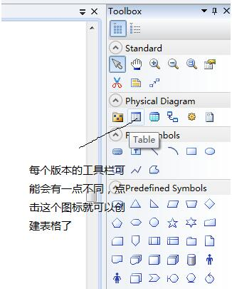 PowerDesigner16.6中文版创建表3