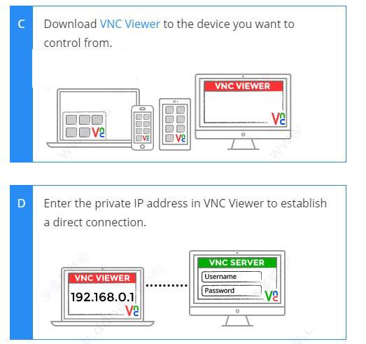 VNC Server最新版使用方法2