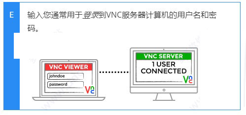 VNC Server最新版使用方法3