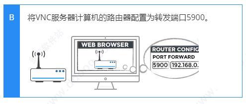 VNC Server最新版使用方法5