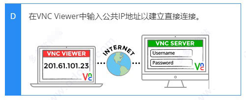 VNC Server最新版使用方法7